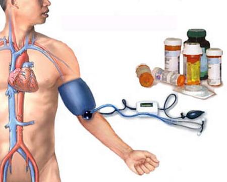 magas vérnyomás mit csepegtetni